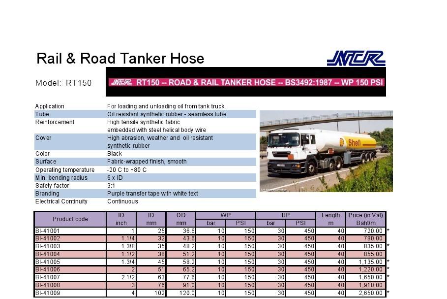 สายขนส่งน้ำมัน(Rail Road Tanker Hose)